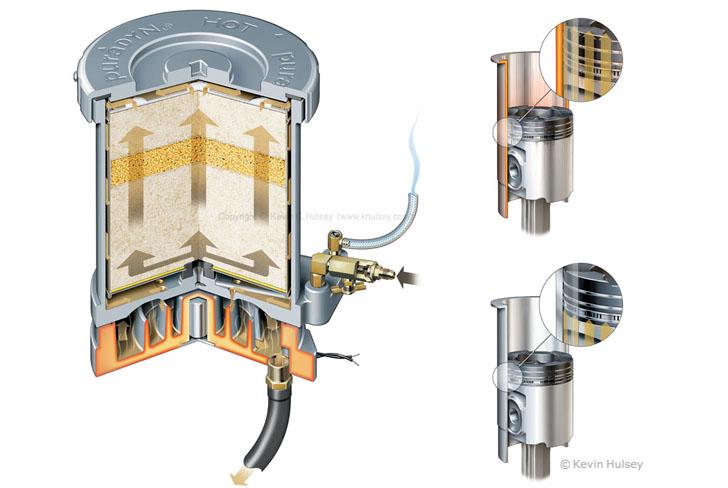 how to open cummins 12v oil filter