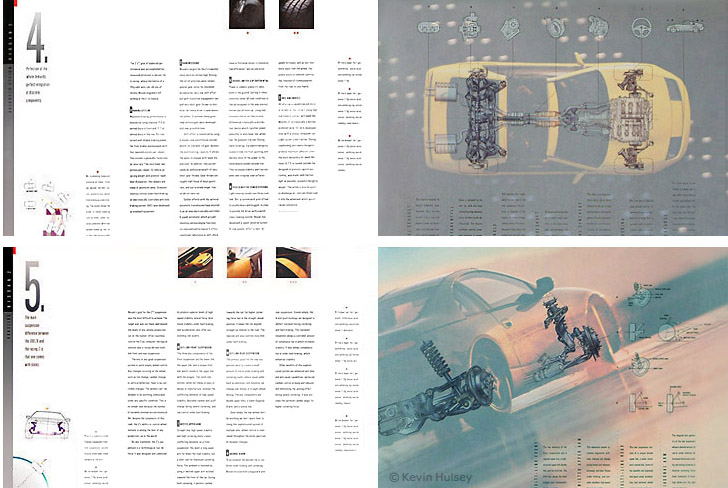300Z brochure overlays