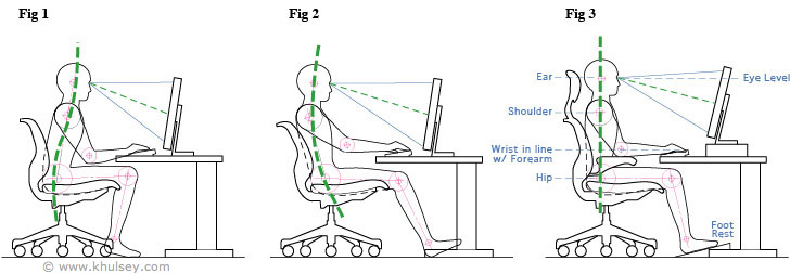 Rsi And Drawing Posture Gokhale Method Institute