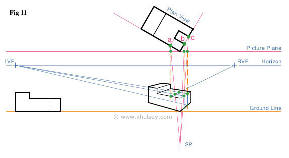 2 Point Perspective Tutorial On Creating A Simple Perspective Grid