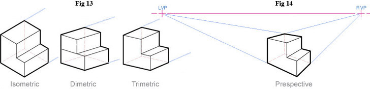 Isometric View Drawing vs Isometric Drawing