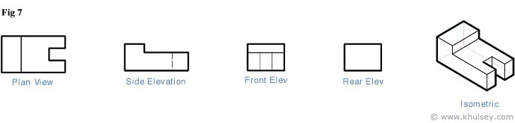 Plan Vs Elevation : Perspective drawing basics point and
